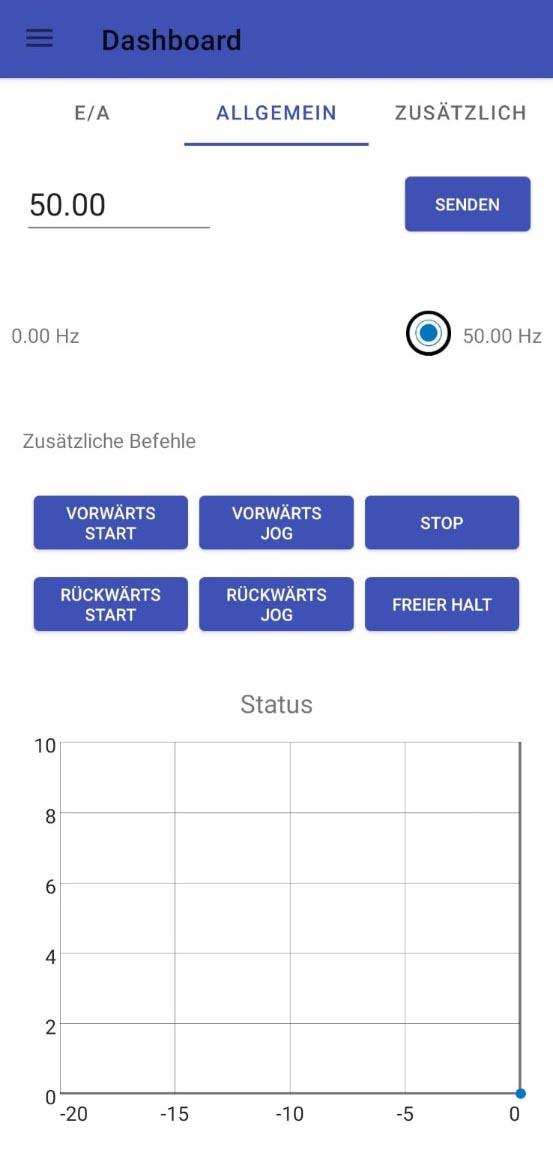 ST App Dashboard