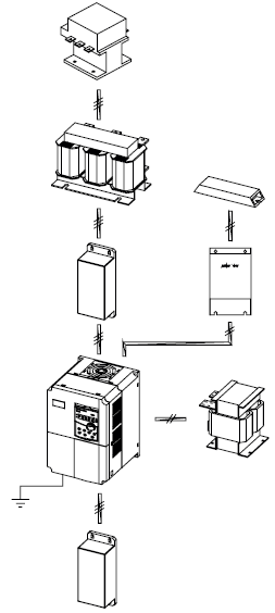 Frequenzumrichter Zubehör