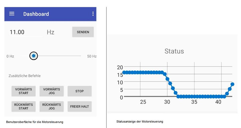 ST APP Bluetooth Bundle Dashboard Status