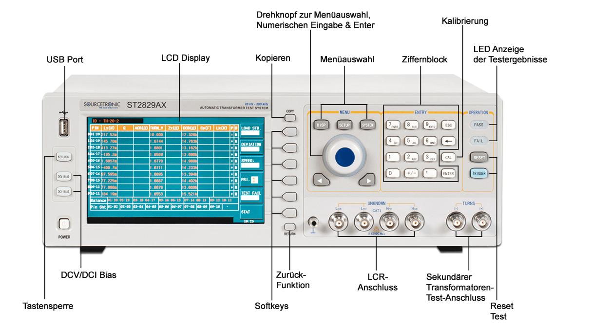 Sourcetronic ST2829AX-24 Übersicht
