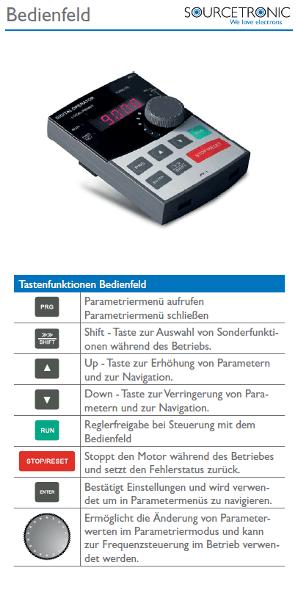 Bedienfeld der Frequenzumrichter der ST9200 Serie
