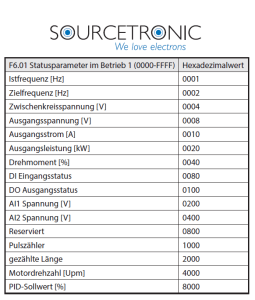 Displayeinstellung_ST9000