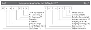 Parameter_F6_01