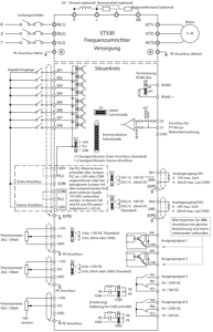Verdrahtungsplan Skizze ST500 Frequenzumrichter