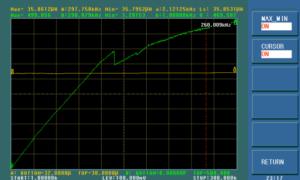 Messung einer der Spulen mit dem ST2829CX